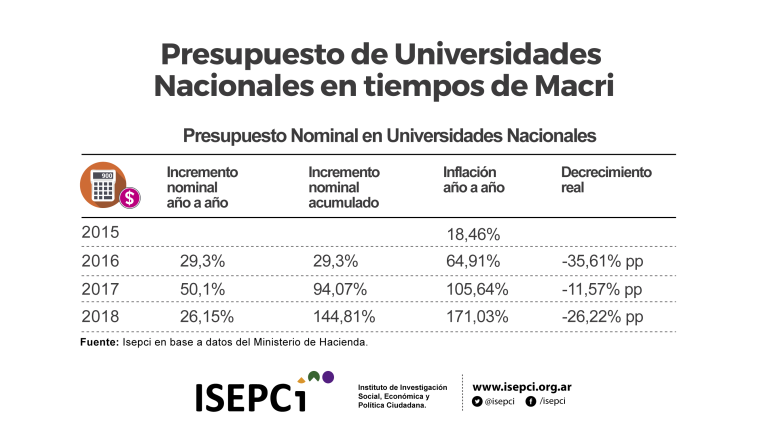 VARIACION PRECIOS universidades-01